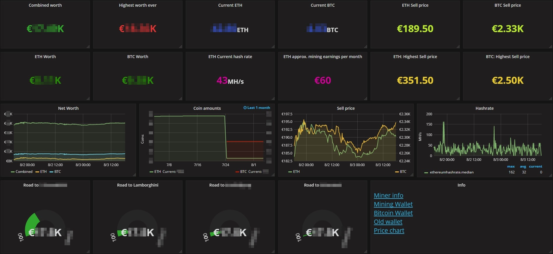 Making an awesome dashboard for your crypto currencies in 3