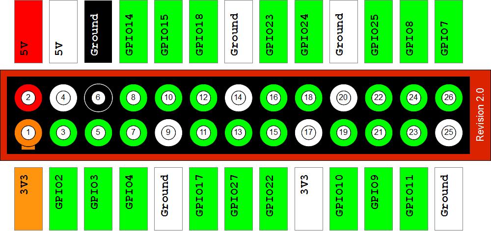 My door sends me emails on ps3 slim power supply test, ps3 motherboard schematics, ps3 mainboard schematic, ps3 controller schematic, ps3 power supply model, ps3 headset schematic,